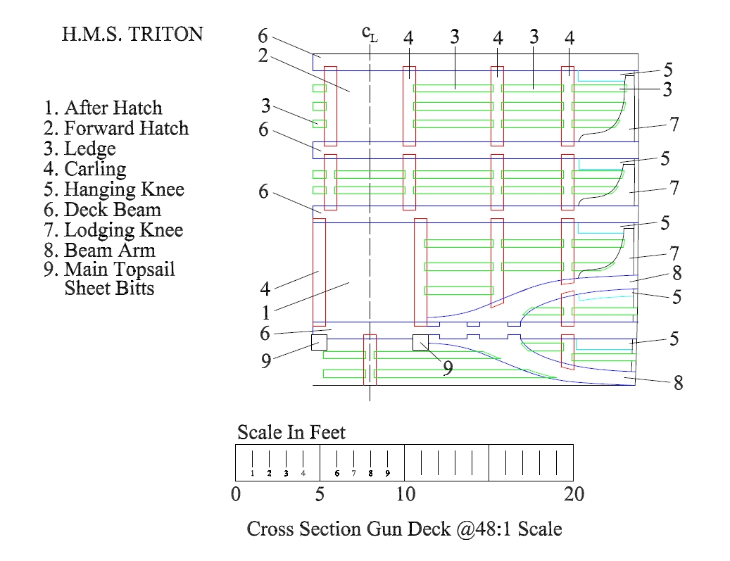 cross_section_gun_deck_48.jpg
